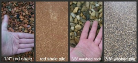 Helpful information on buying different types of rocks, their uses, and how to estimate your needs.
