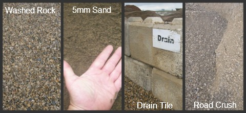 Helpful information on buying and estimating for common base materials like gravel, sand and road crush.